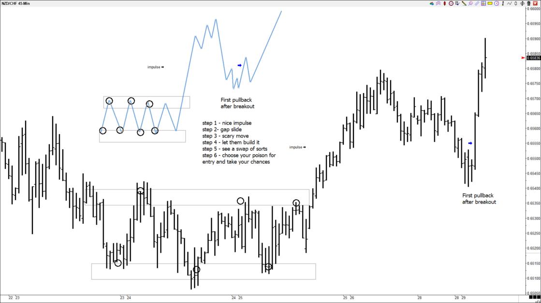 b swing trade 2 2021-04-04_12-51-53