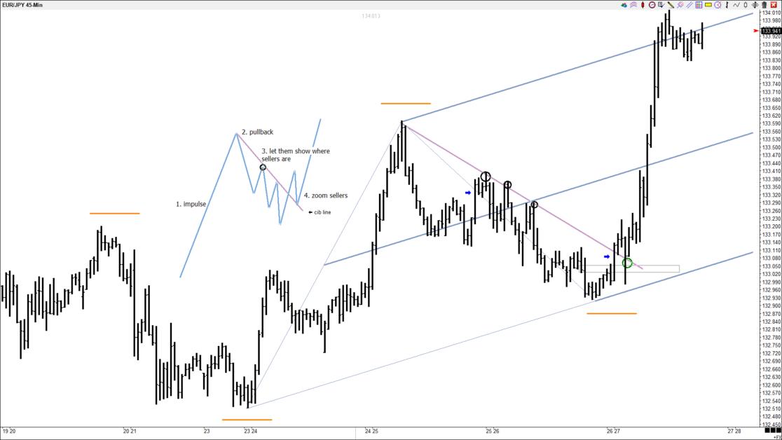 b swing trading part 3 2021-06-13_17-45-07